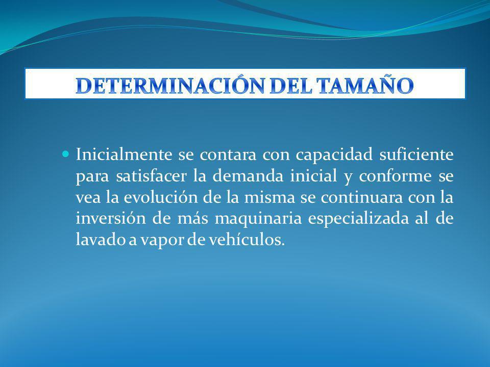 DETERMINACIÓN DEL TAMAÑO