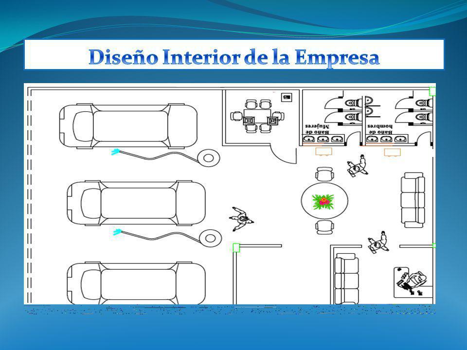 Diseño Interior de la Empresa