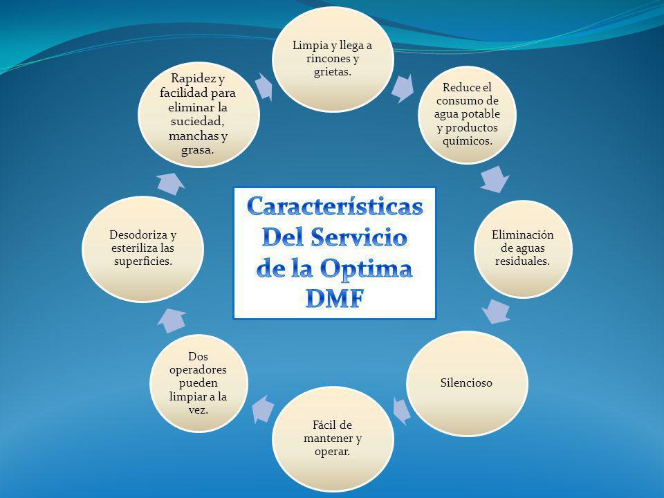 Características Del Servicio de la Optima DMF