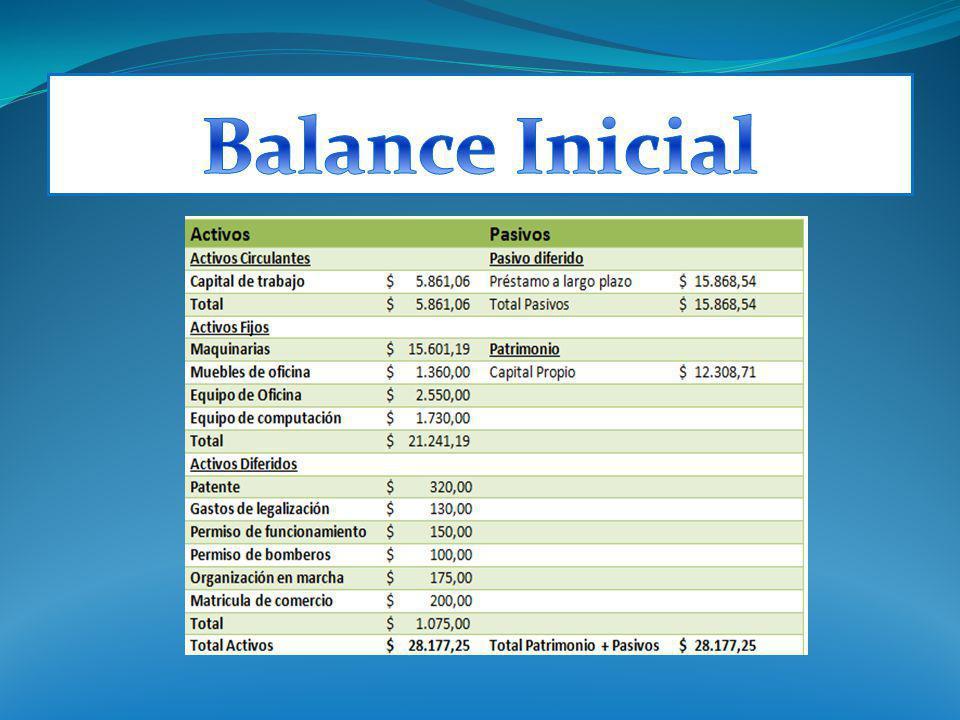 Balance Inicial