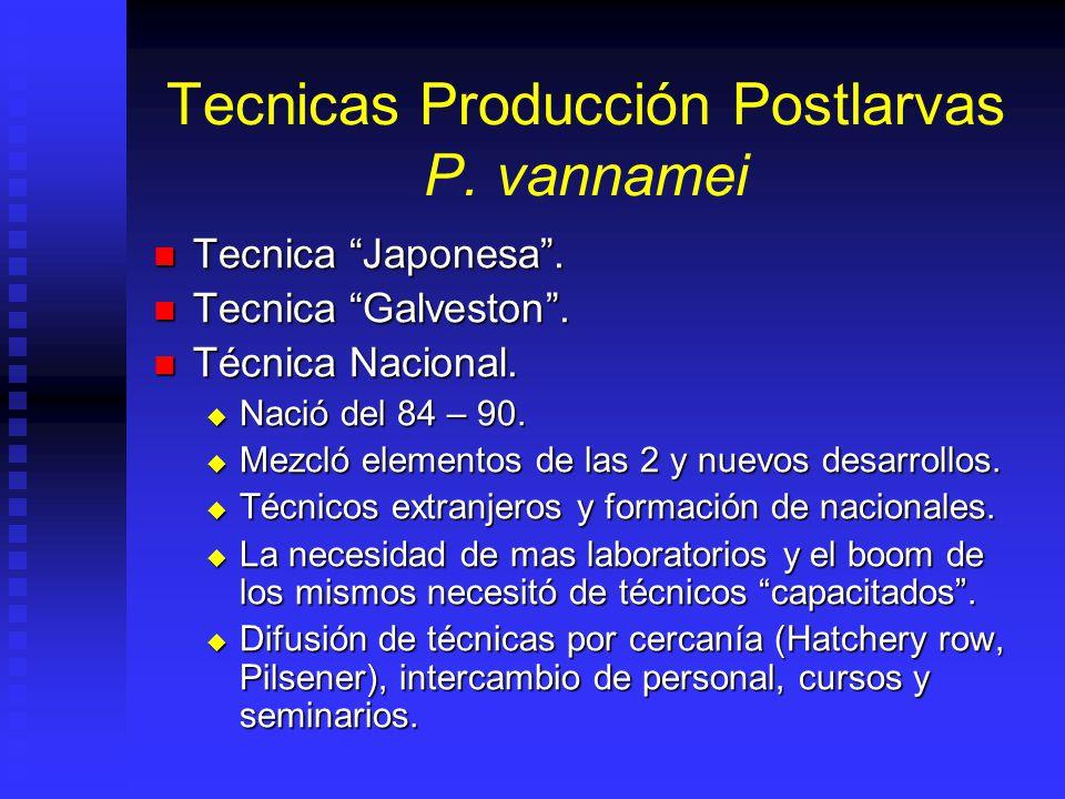 Tecnicas Producción Postlarvas P. vannamei