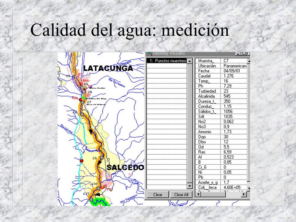 Calidad del agua: medición