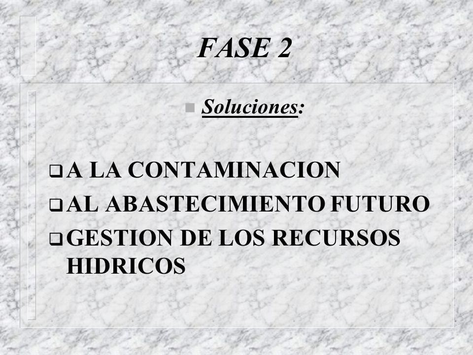 FASE 2 A LA CONTAMINACION AL ABASTECIMIENTO FUTURO