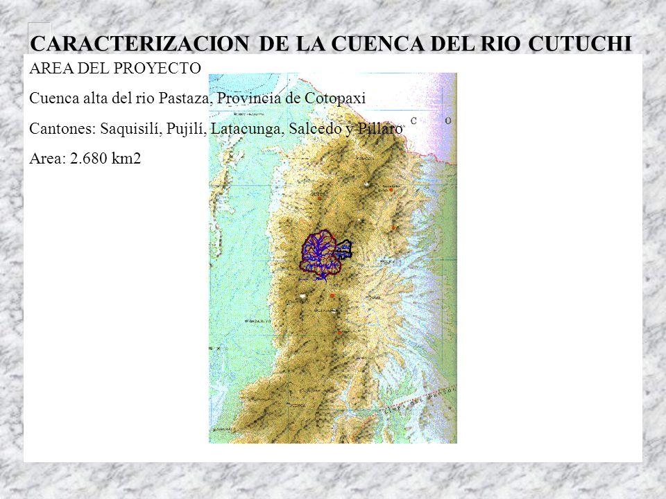 CARACTERIZACION DE LA CUENCA DEL RIO CUTUCHI