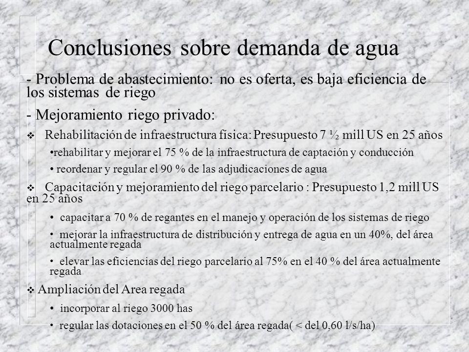 Conclusiones sobre demanda de agua
