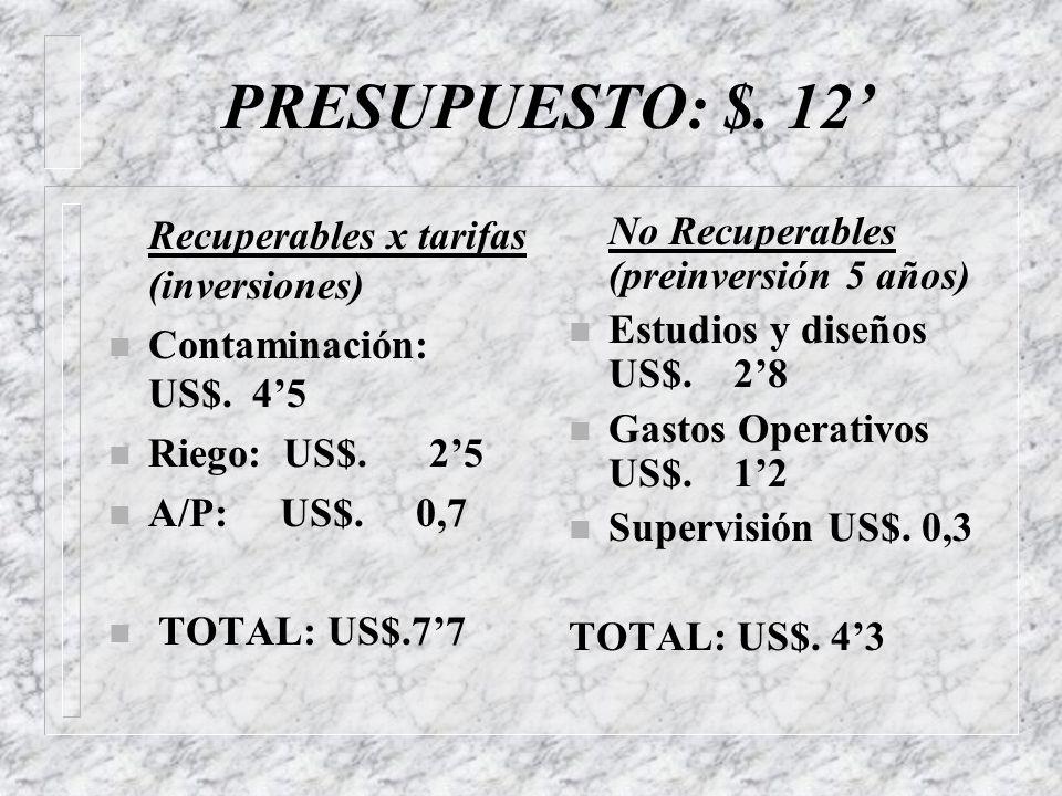 PRESUPUESTO: $. 12' Recuperables x tarifas (inversiones)