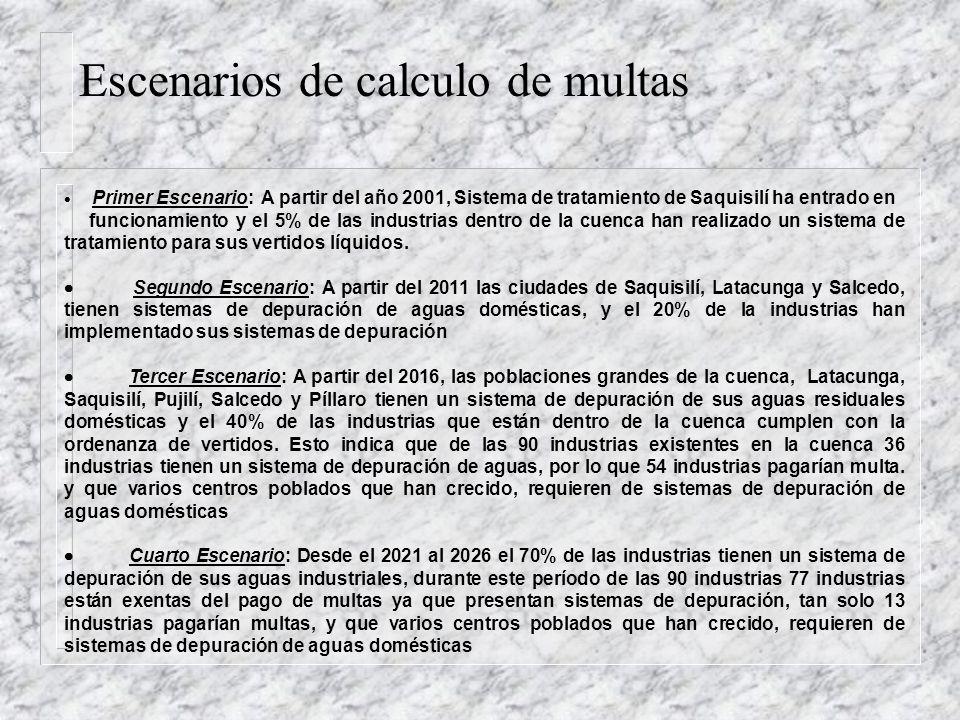 Escenarios de calculo de multas