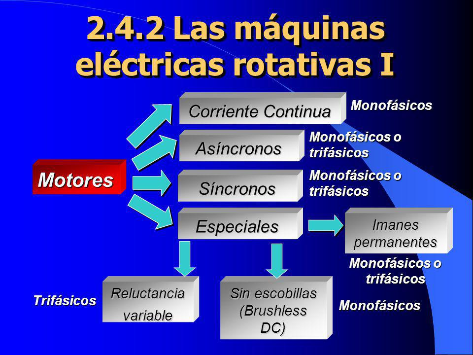 2.4.2 Las máquinas eléctricas rotativas I