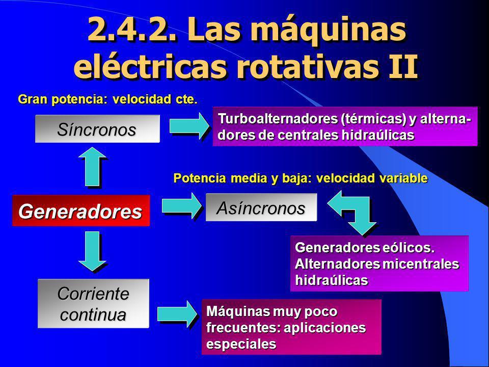 2.4.2. Las máquinas eléctricas rotativas II