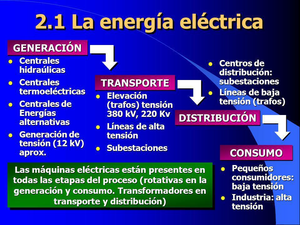 2.1 La energía eléctrica GENERACIÓN TRANSPORTE DISTRIBUCIÓN CONSUMO
