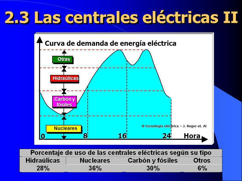 2.3 Las centrales eléctricas II