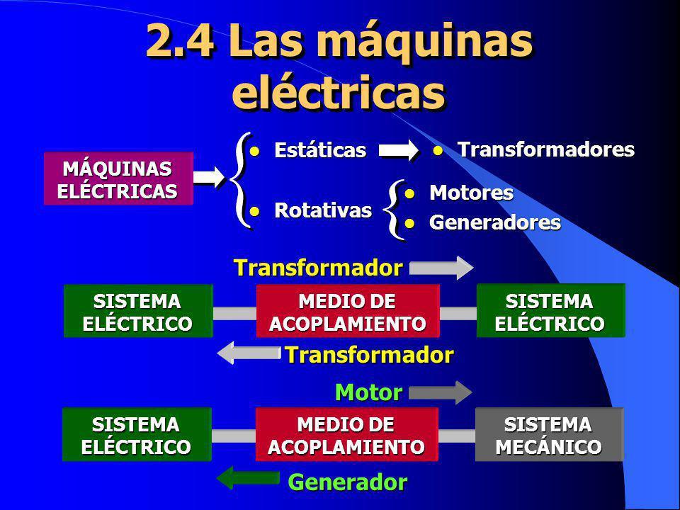 2.4 Las máquinas eléctricas