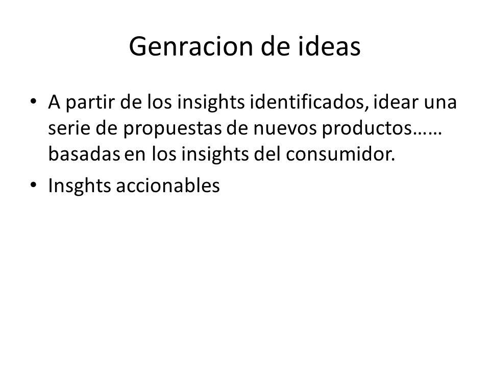 Genracion de ideas
