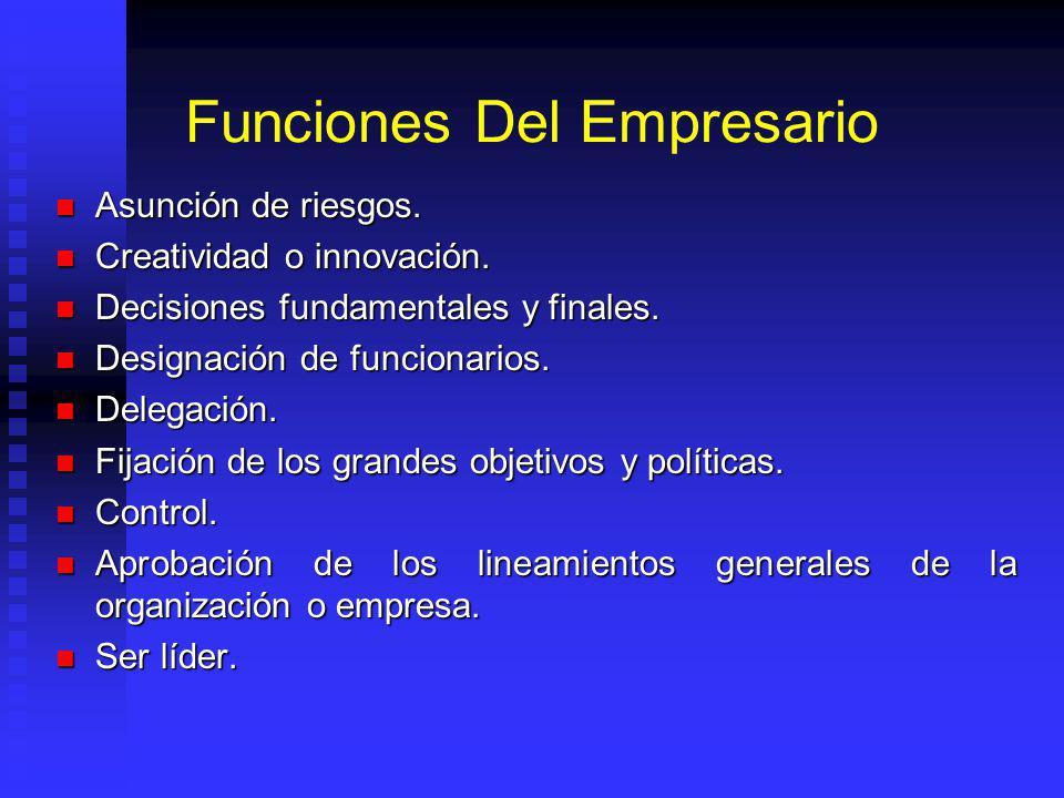 Funciones Del Empresario