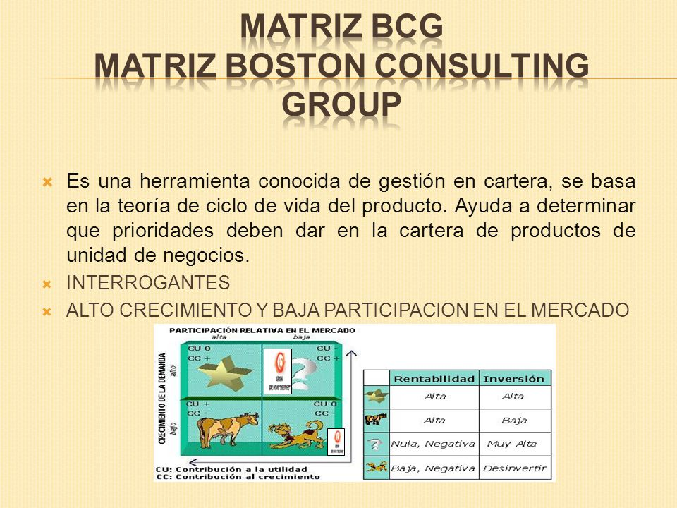 MATRIZ BCG MATRIZ BOSTON CONSULTING GROUP