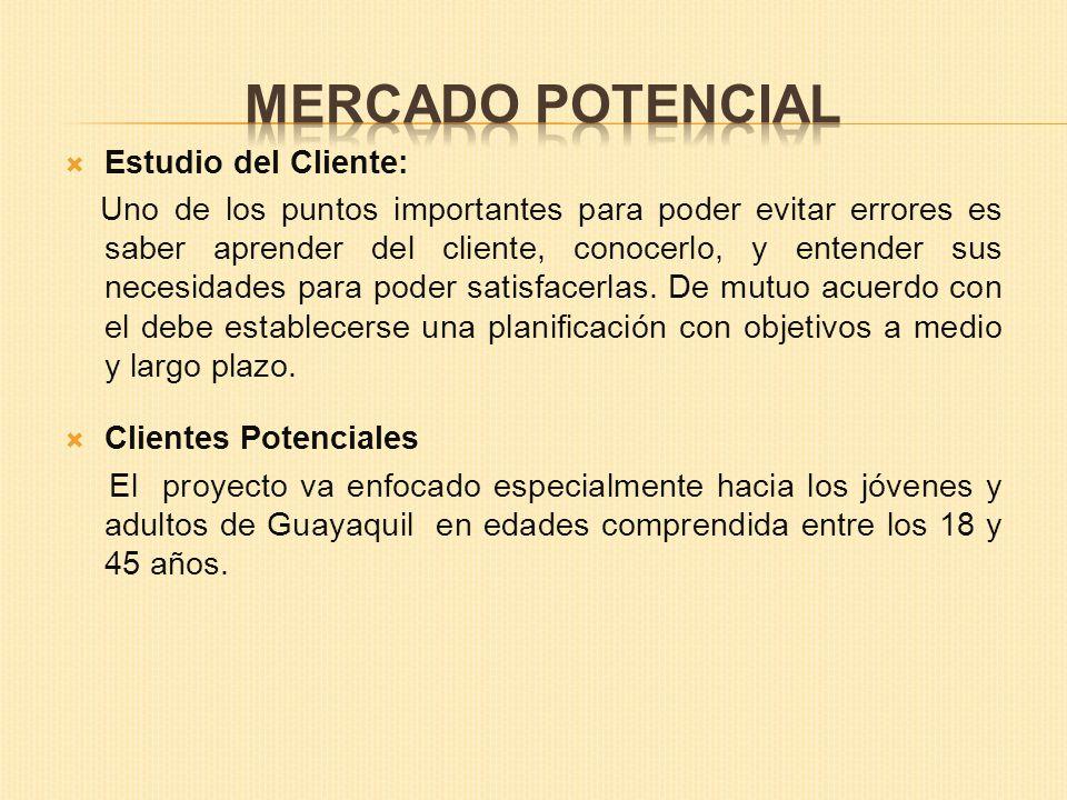 MERCADO POTENCIAL Estudio del Cliente: