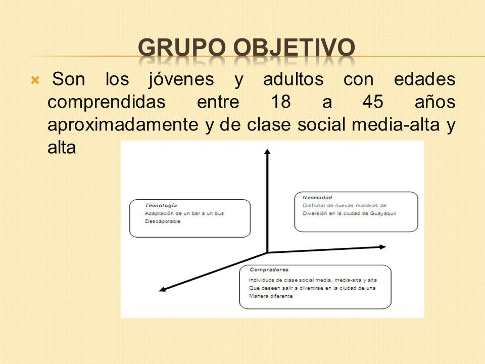 GRUPO OBJETIVO Son los jóvenes y adultos con edades comprendidas entre 18 a 45 años aproximadamente y de clase social media-alta y alta.