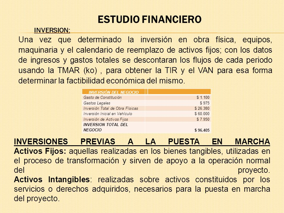 ESTUDIO FINANCIERO INVERSION: