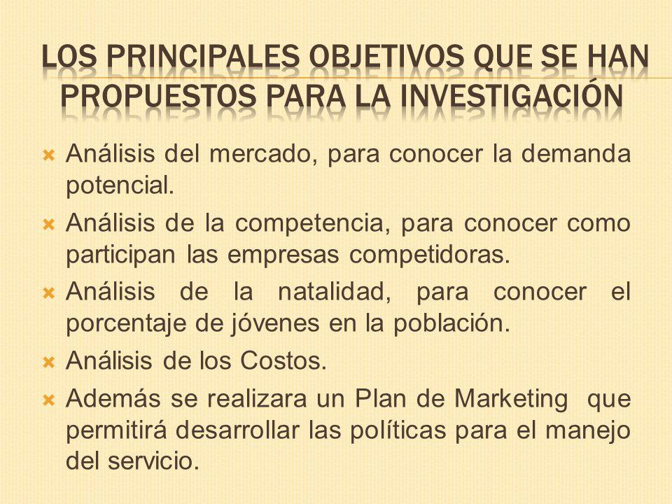 Los principales objetivos que se han propuestos para la investigación