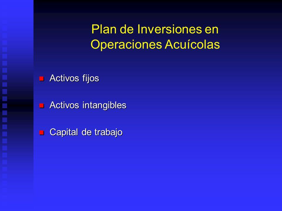 Plan de Inversiones en Operaciones Acuícolas