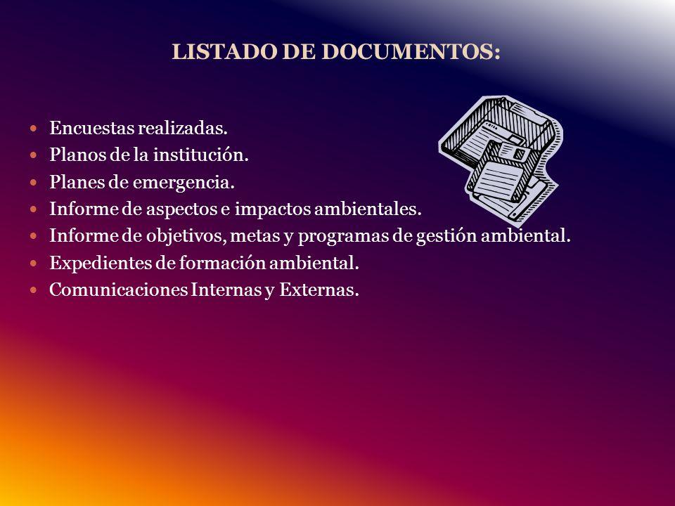 LISTADO DE DOCUMENTOS: