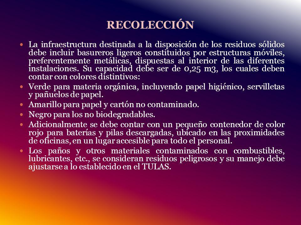 RECOLECCIÓN