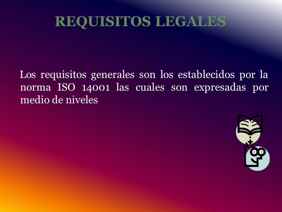 REQUISITOS LEGALES Los requisitos generales son los establecidos por la norma ISO 14001 las cuales son expresadas por medio de niveles.