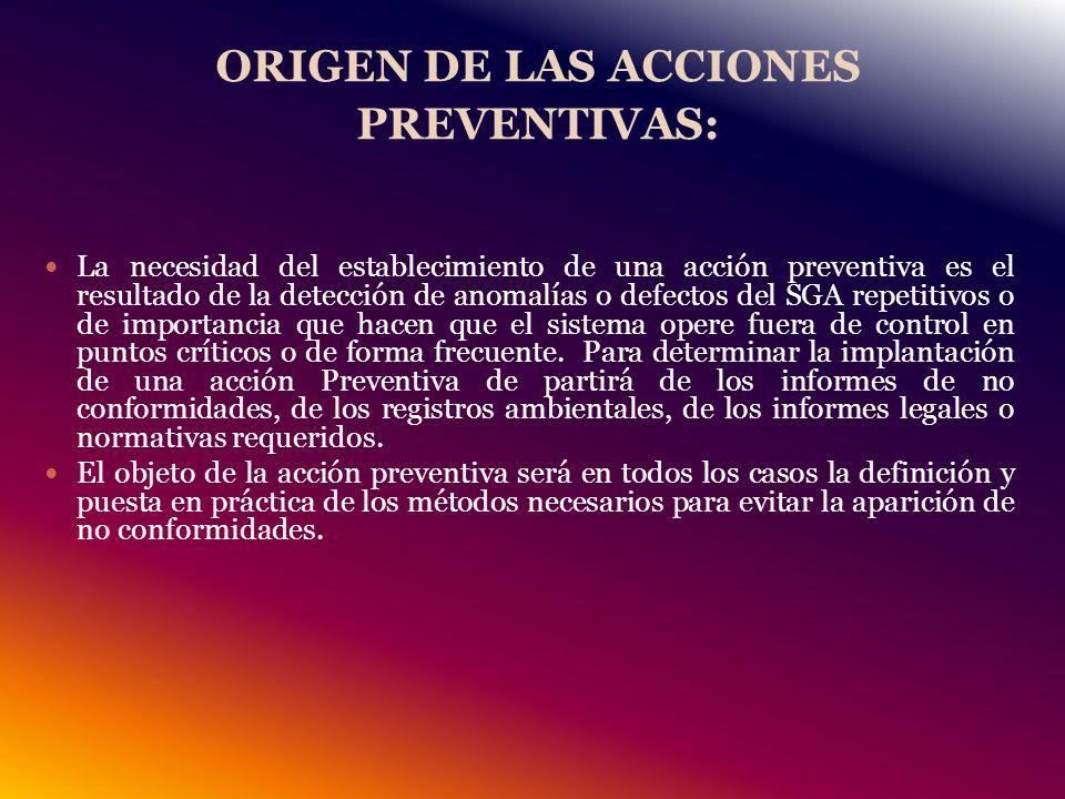 ORIGEN DE LAS ACCIONES PREVENTIVAS: