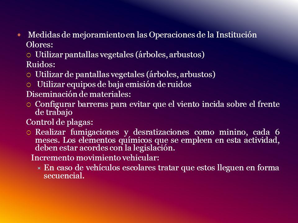 Medidas de mejoramiento en las Operaciones de la Institución