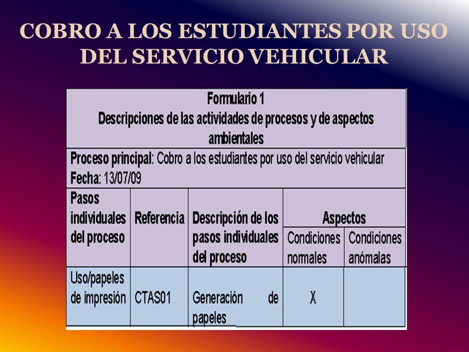 COBRO A LOS ESTUDIANTES POR USO DEL SERVICIO VEHICULAR