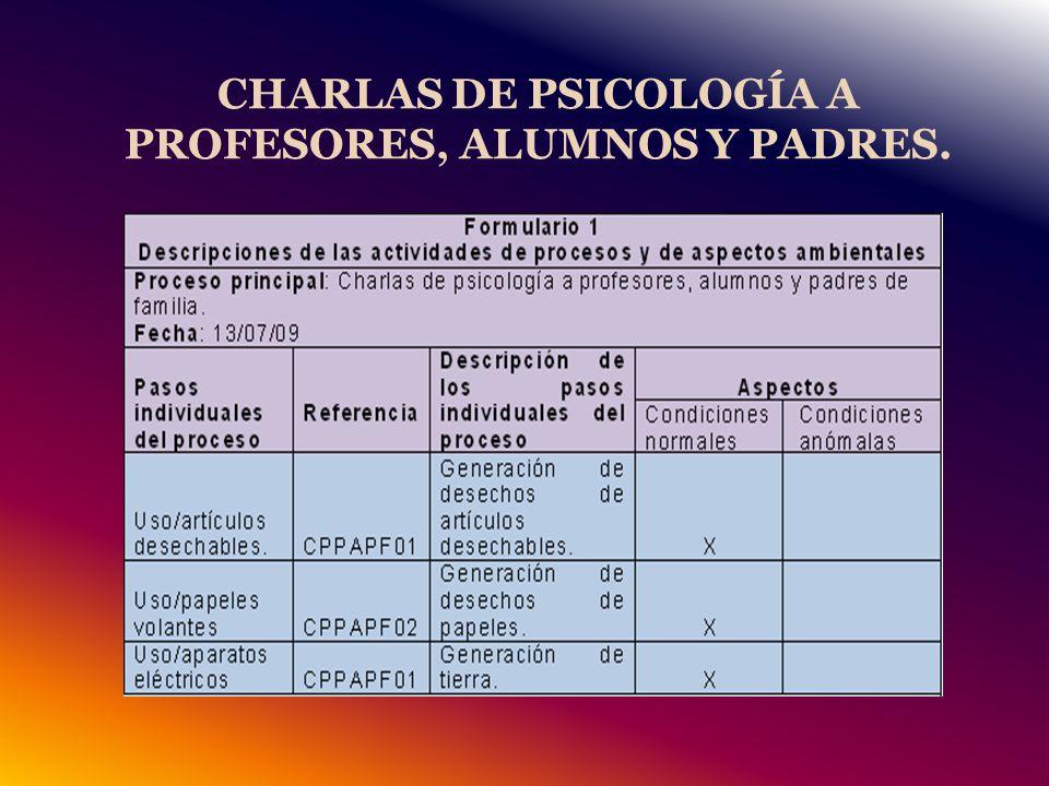 CHARLAS DE PSICOLOGÍA A PROFESORES, ALUMNOS Y PADRES.