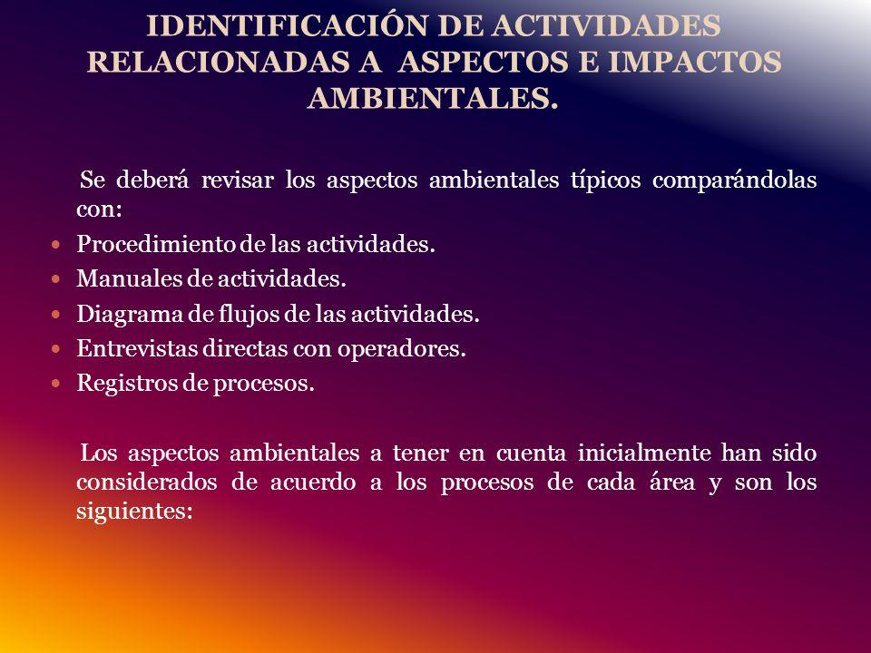 IDENTIFICACIÓN DE ACTIVIDADES RELACIONADAS A ASPECTOS E IMPACTOS AMBIENTALES.