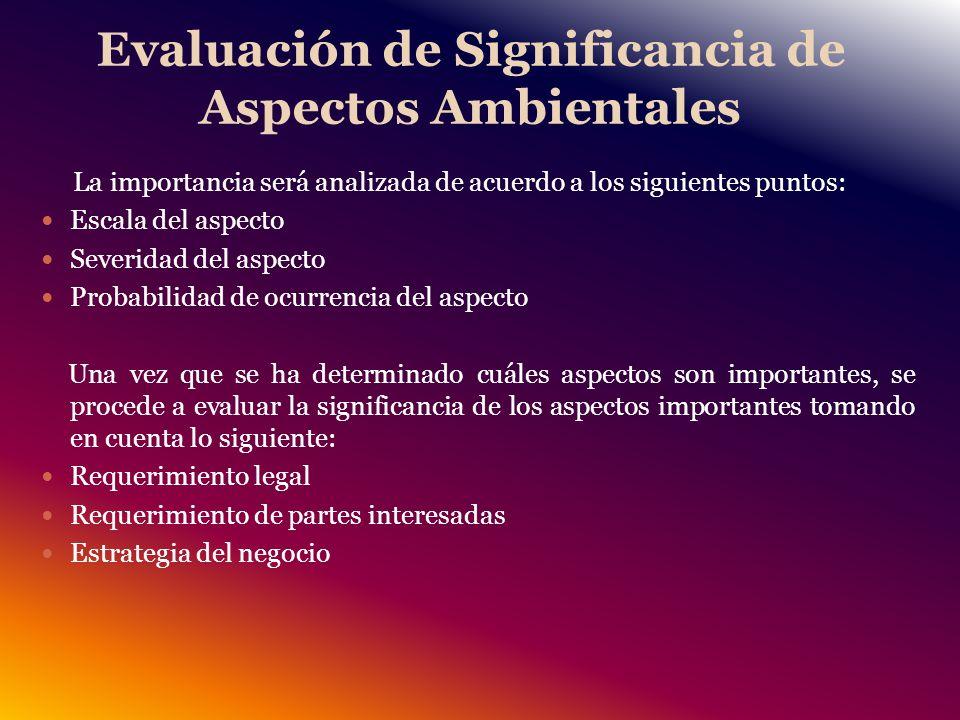 Evaluación de Significancia de Aspectos Ambientales