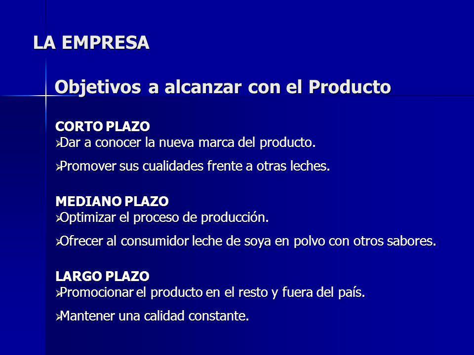 LA EMPRESA Objetivos a alcanzar con el Producto