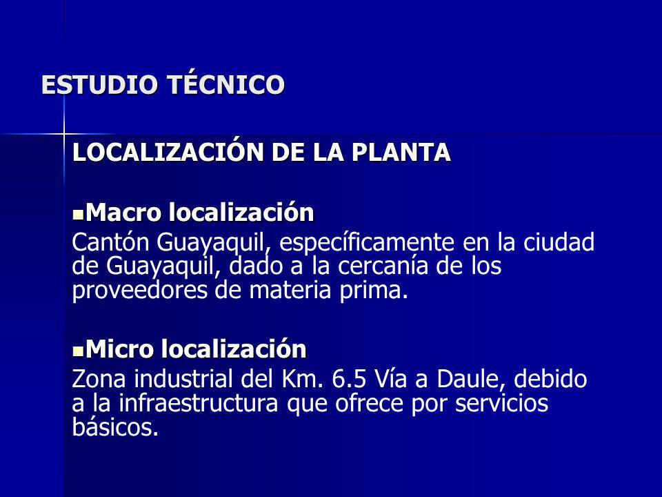 ESTUDIO TÉCNICO LOCALIZACIÓN DE LA PLANTA Macro localización