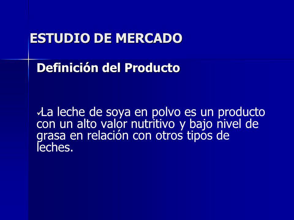ESTUDIO DE MERCADO Definición del Producto