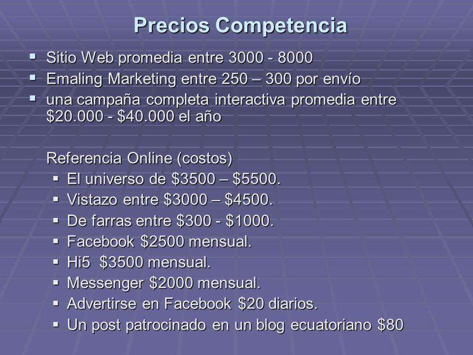 Precios Competencia Sitio Web promedia entre 3000 - 8000