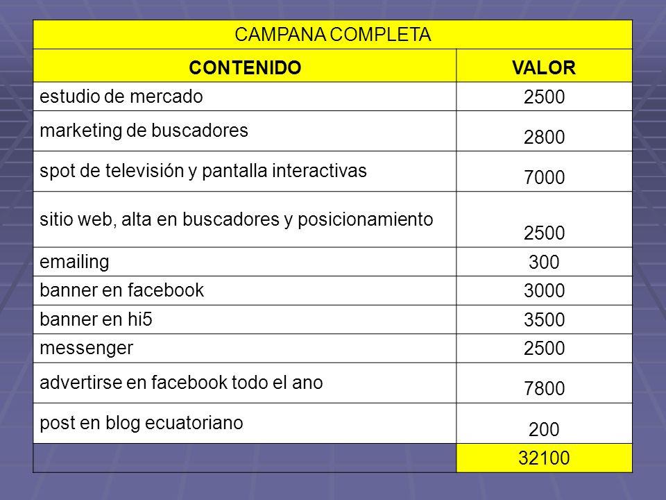 CAMPANA COMPLETA CONTENIDO. VALOR. estudio de mercado. 2500. marketing de buscadores. 2800. spot de televisión y pantalla interactivas.