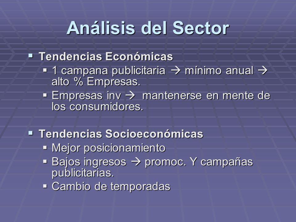 Análisis del Sector Tendencias Económicas