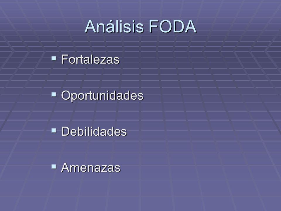 Análisis FODA Fortalezas Oportunidades Debilidades Amenazas