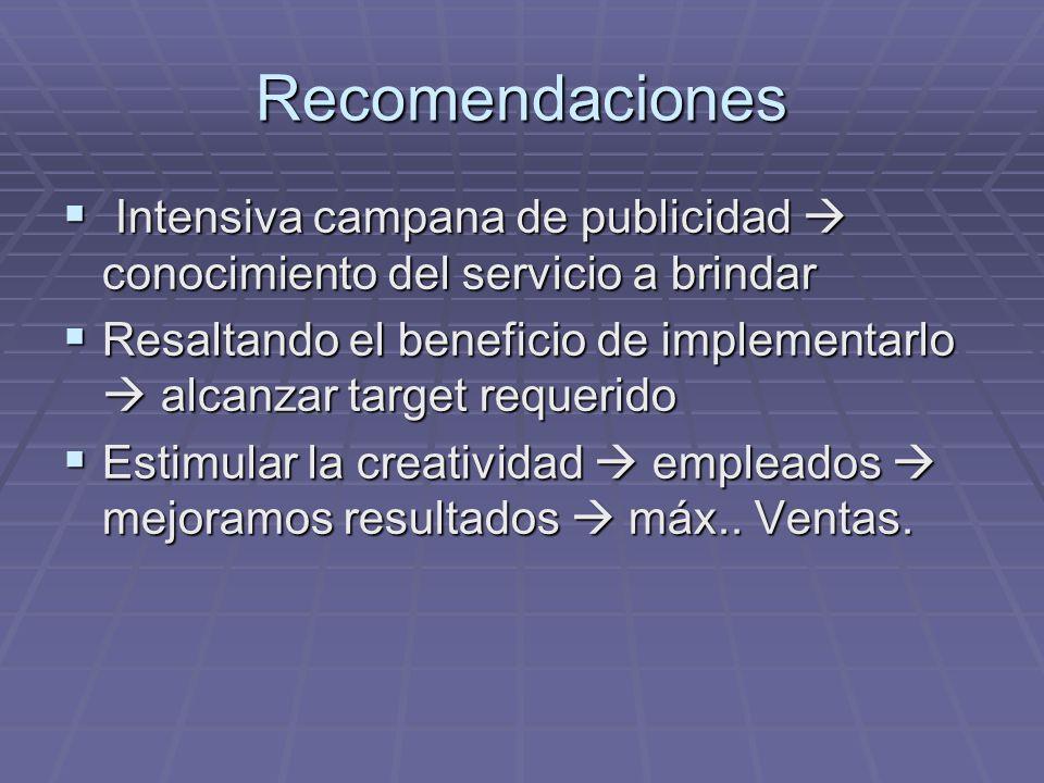 Recomendaciones Intensiva campana de publicidad  conocimiento del servicio a brindar.