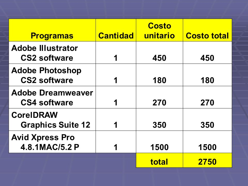 Programas Cantidad. Costo. unitario. Costo total. Adobe Illustrator CS2 software. 1. 450. Adobe Photoshop CS2 software.