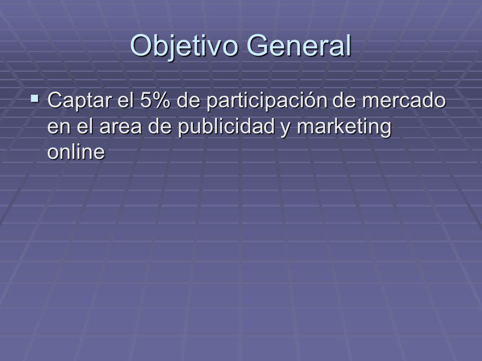 Objetivo General Captar el 5% de participación de mercado en el area de publicidad y marketing online.