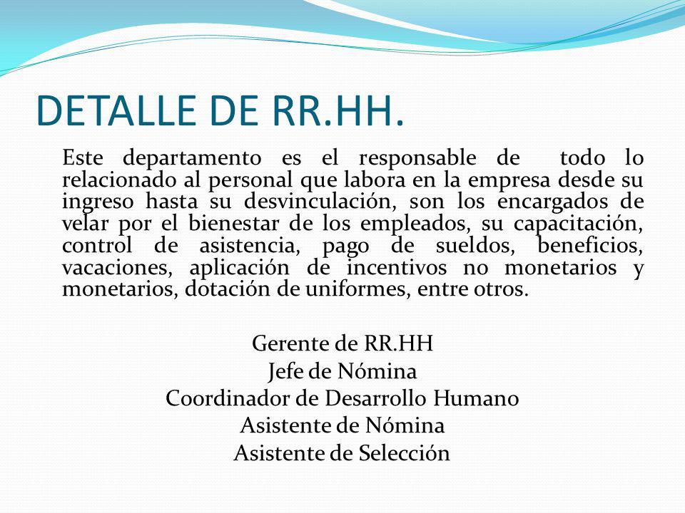 DETALLE DE RR.HH.