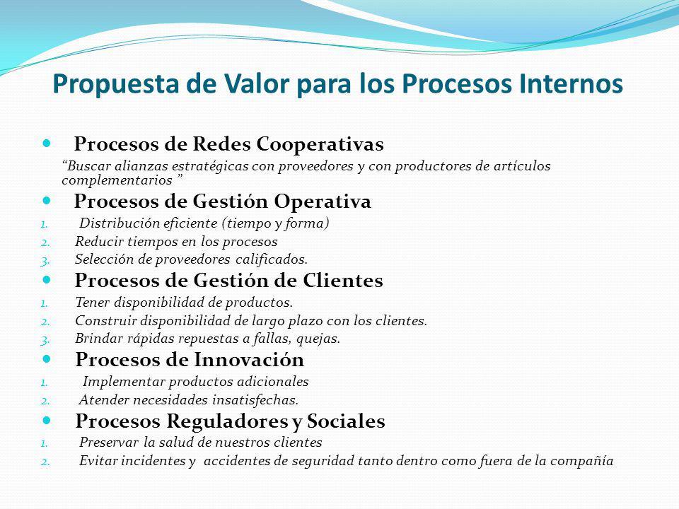 Propuesta de Valor para los Procesos Internos