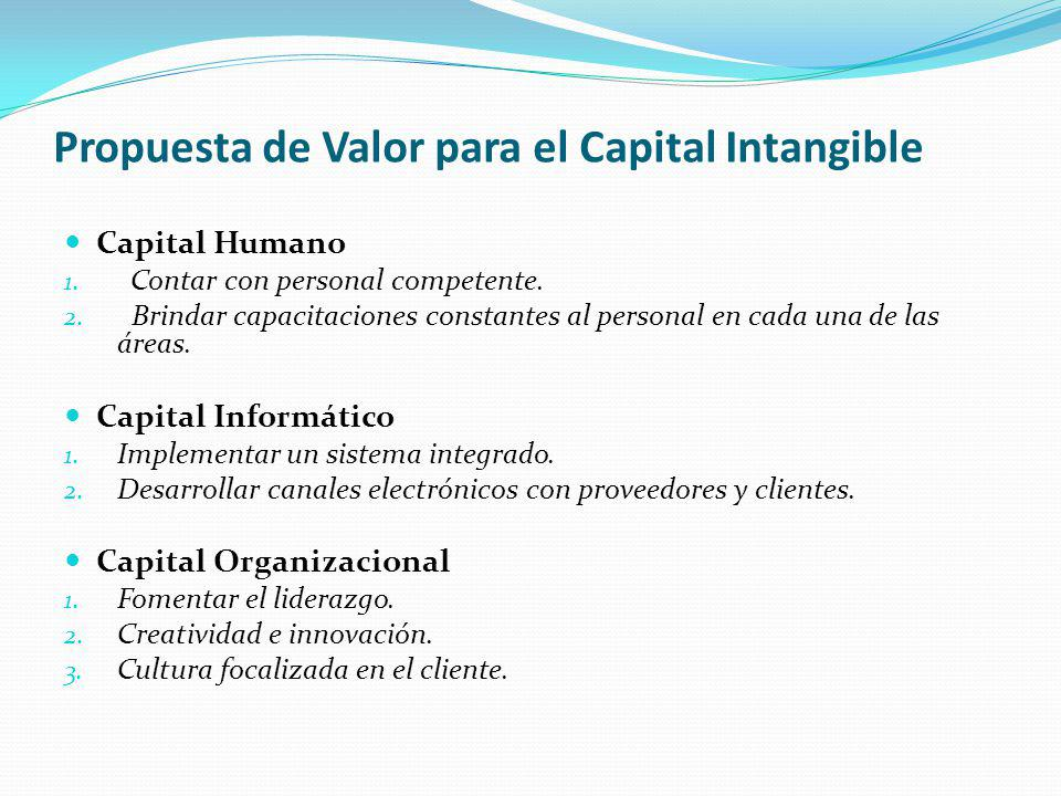 Propuesta de Valor para el Capital Intangible