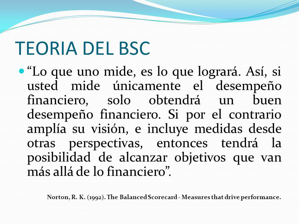 TEORIA DEL BSC