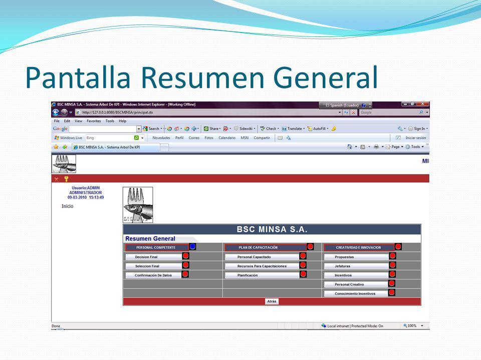 Pantalla Resumen General
