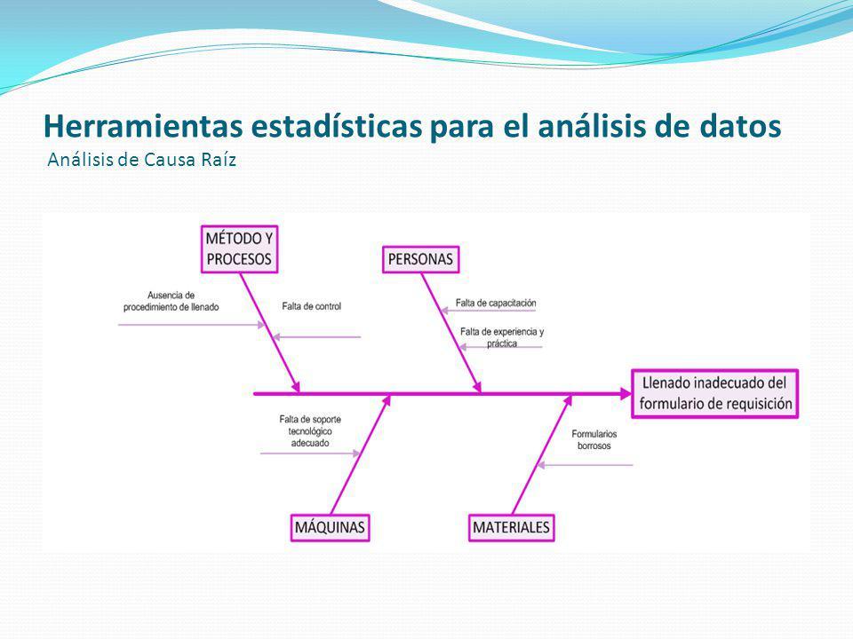 Herramientas estadísticas para el análisis de datos Análisis de Causa Raíz