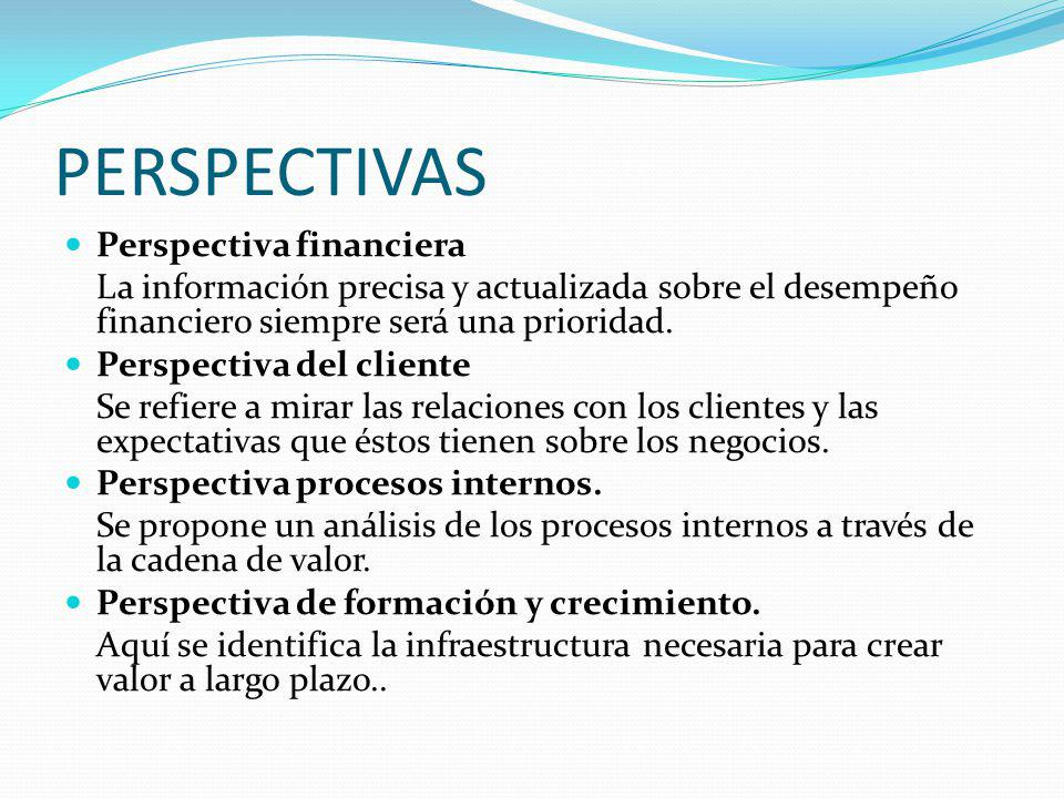 PERSPECTIVAS Perspectiva financiera